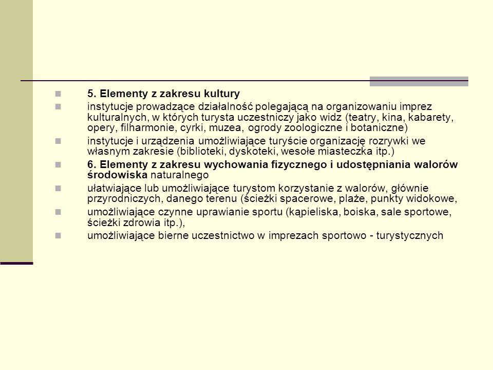 5. Elementy z zakresu kultury