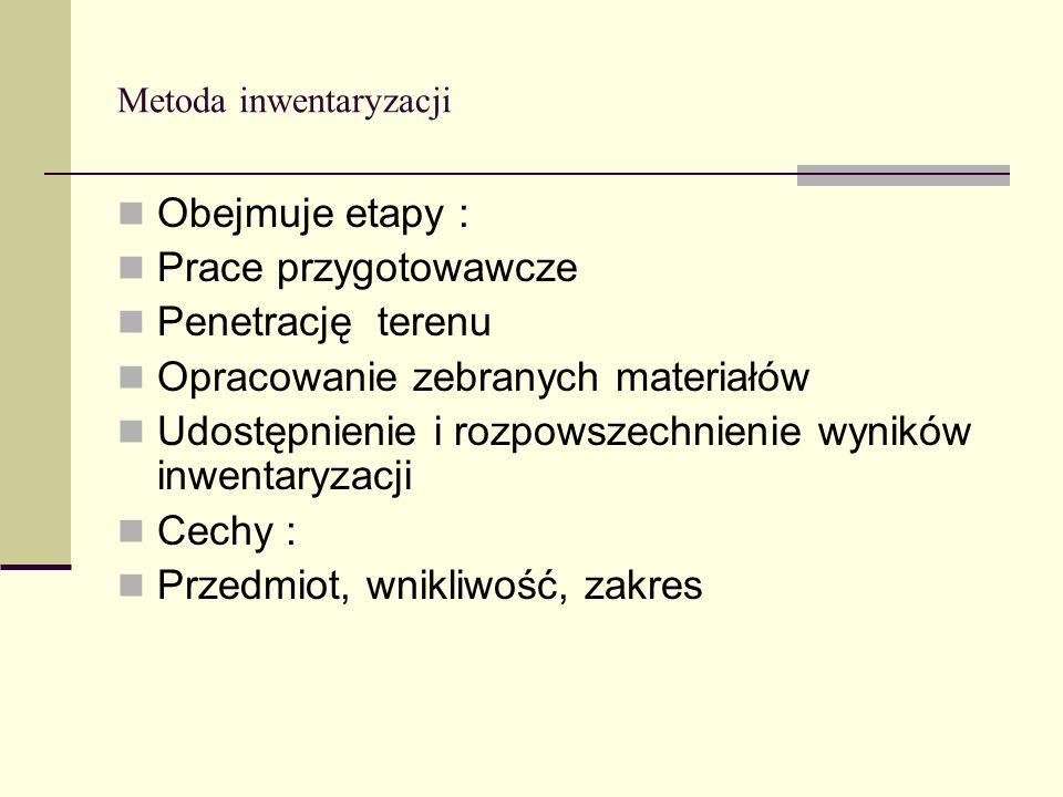 Metoda inwentaryzacji