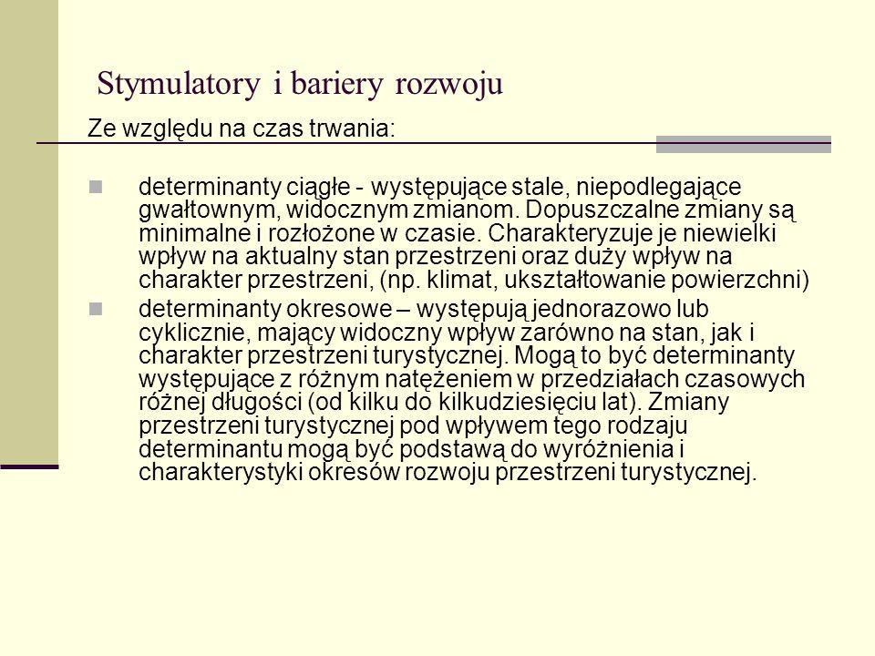 Stymulatory i bariery rozwoju