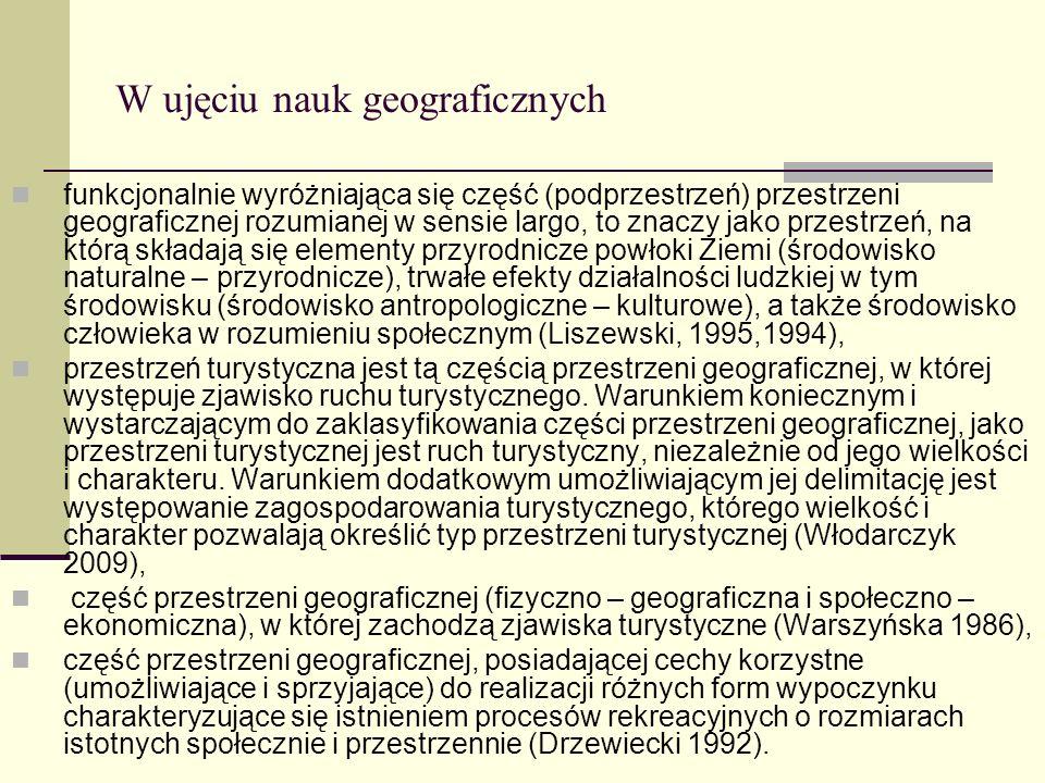 W ujęciu nauk geograficznych