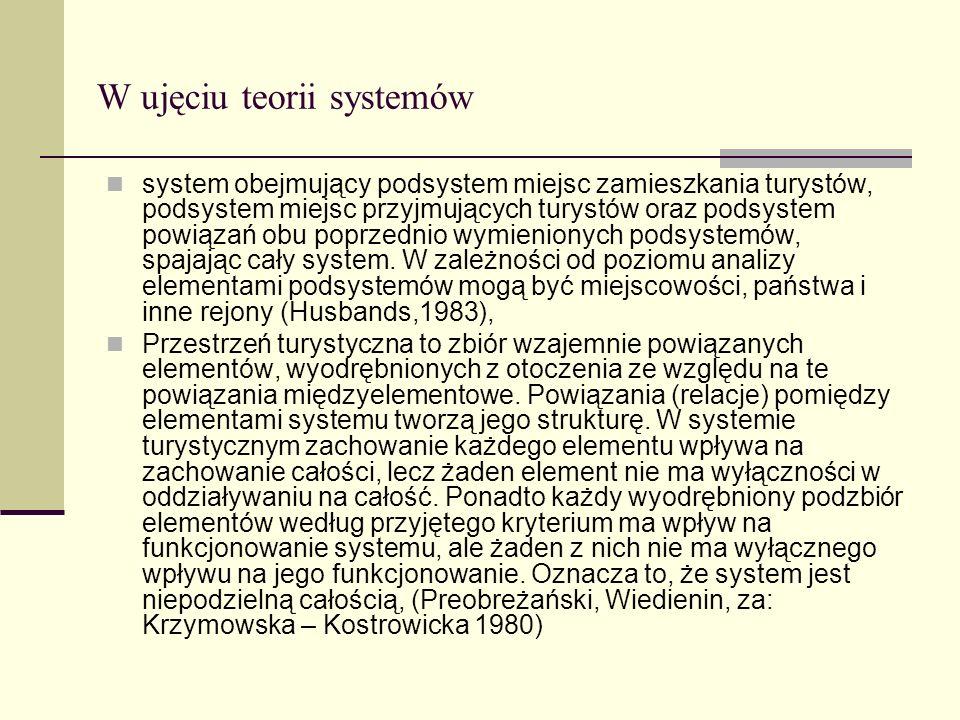 W ujęciu teorii systemów
