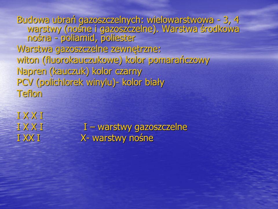 Budowa ubrań gazoszczelnych: wielowarstwowa - 3, 4 warstwy (nośne i gazoszczelne). Warstwa środkowa nośna - poliamid, poliester