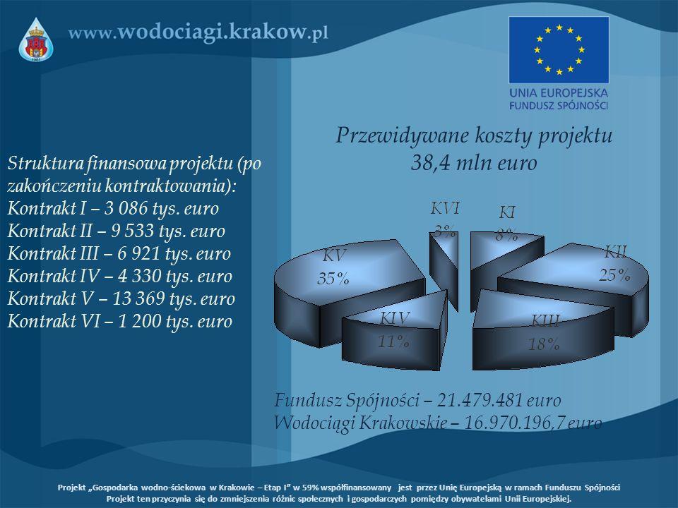 Przewidywane koszty projektu 38,4 mln euro