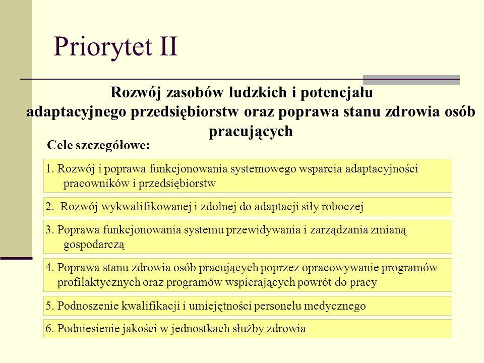 Priorytet II Rozwój zasobów ludzkich i potencjału adaptacyjnego przedsiębiorstw oraz poprawa stanu zdrowia osób pracujących.