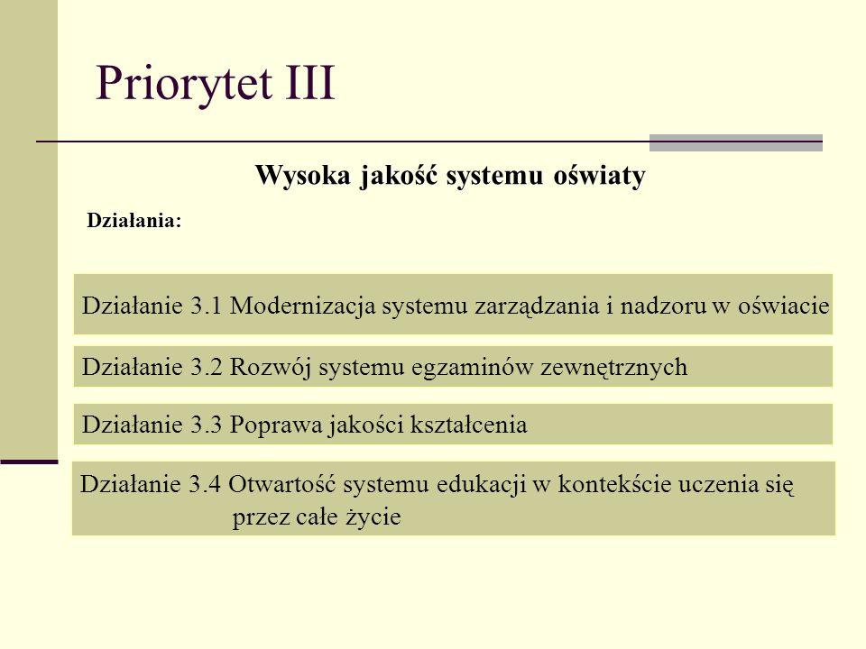 Wysoka jakość systemu oświaty