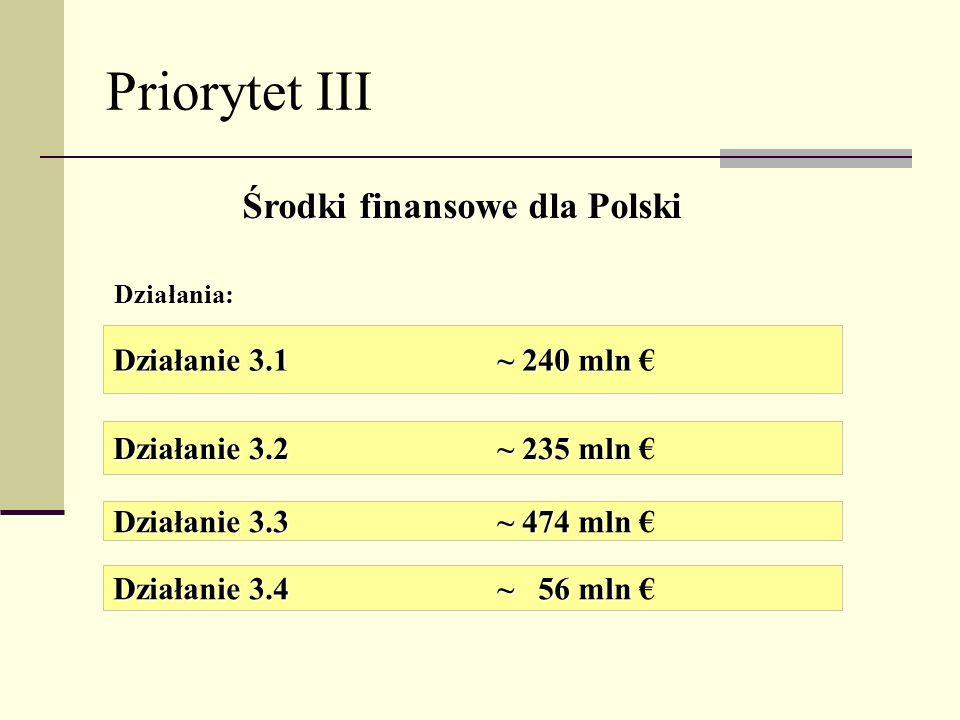 Środki finansowe dla Polski