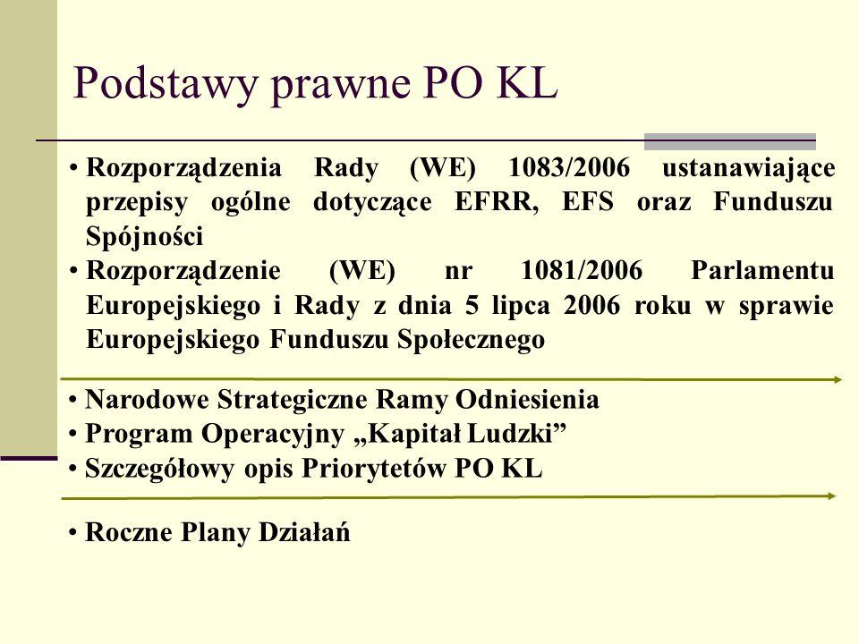 Podstawy prawne PO KL Rozporządzenia Rady (WE) 1083/2006 ustanawiające przepisy ogólne dotyczące EFRR, EFS oraz Funduszu Spójności.