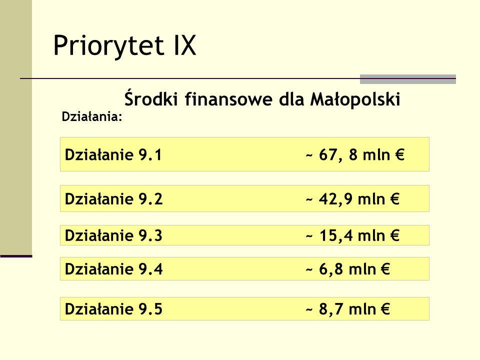 Środki finansowe dla Małopolski