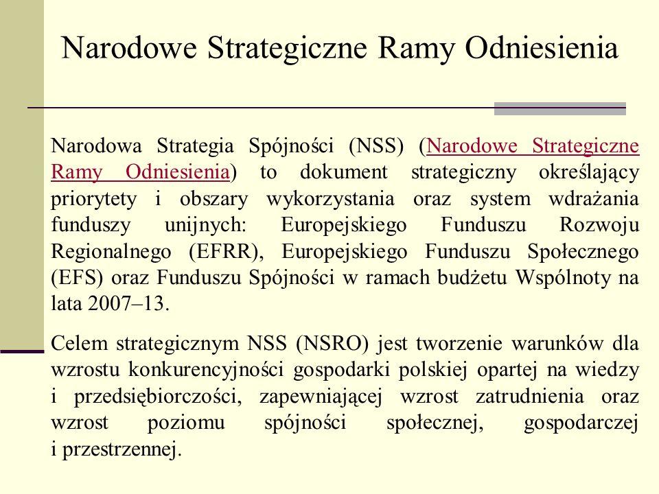 Narodowe Strategiczne Ramy Odniesienia
