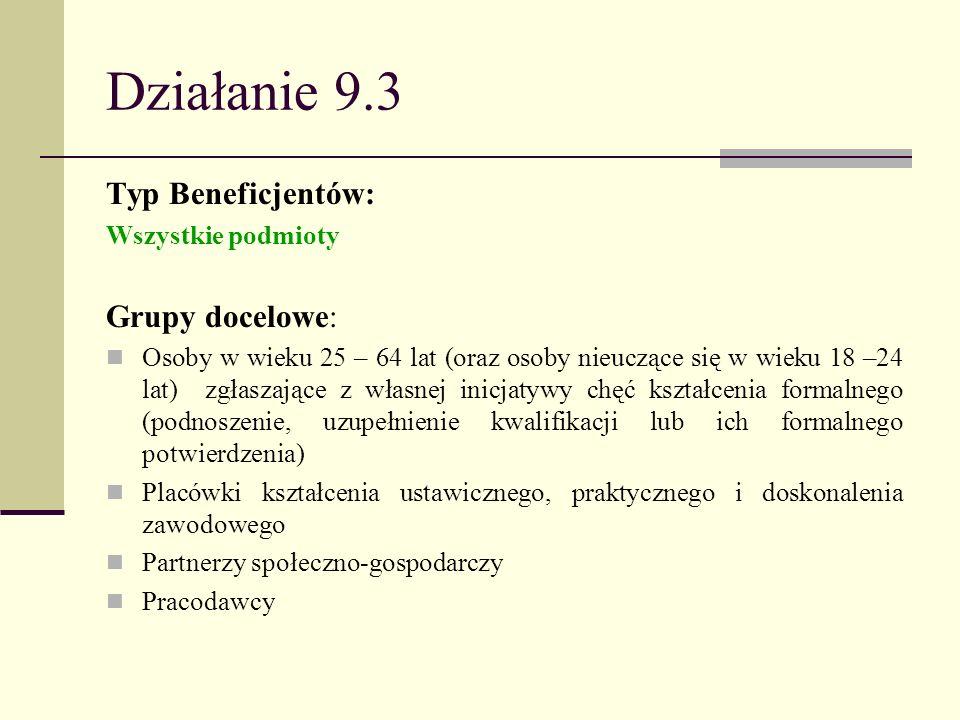 Działanie 9.3 Typ Beneficjentów: Grupy docelowe: Wszystkie podmioty