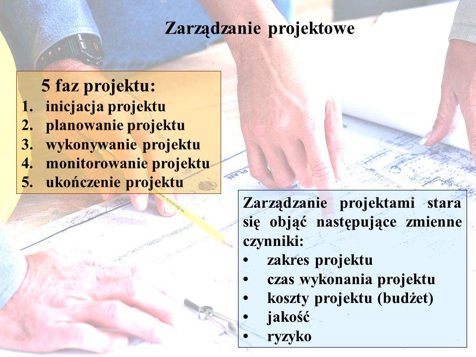 Zarządzanie projektowe