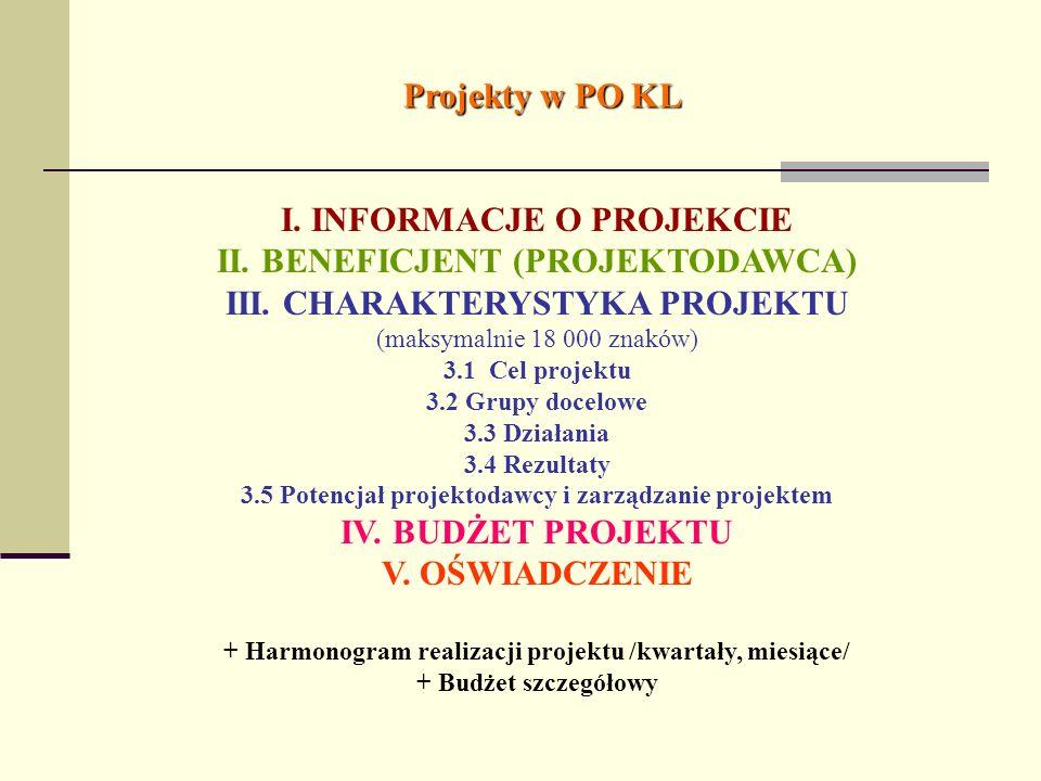 I. INFORMACJE O PROJEKCIE II. BENEFICJENT (PROJEKTODAWCA)