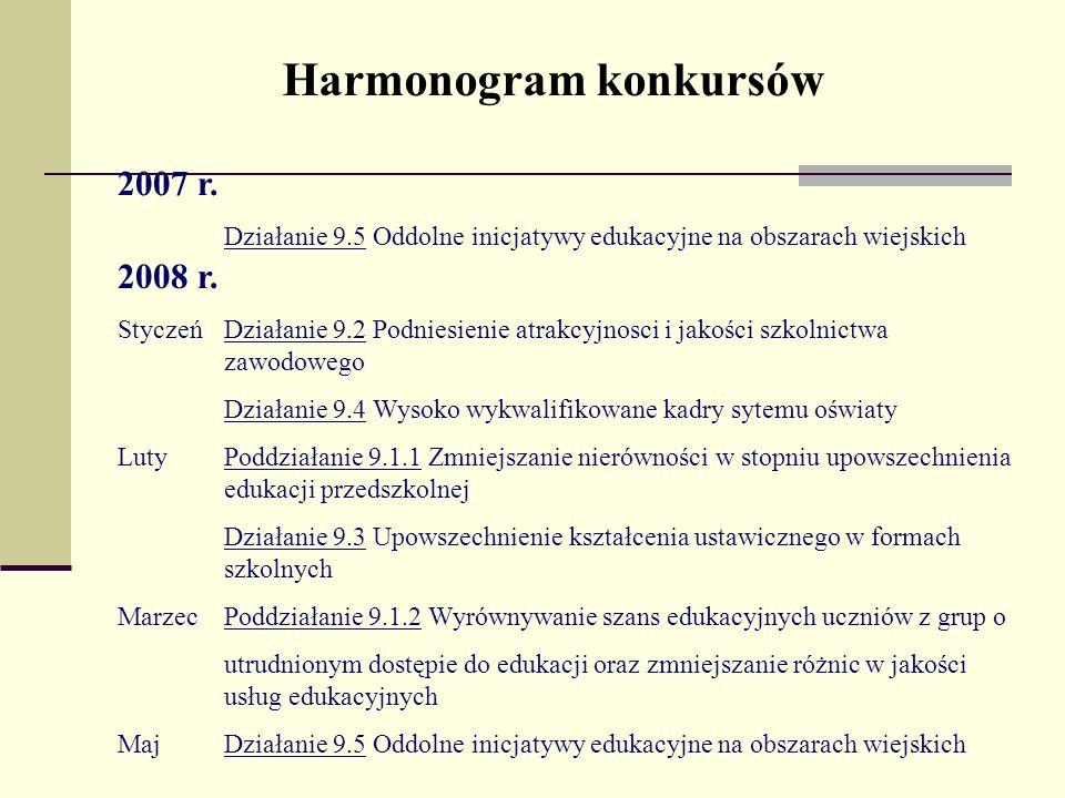 Harmonogram konkursów