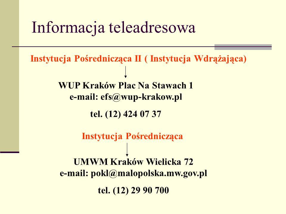 Informacja teleadresowa