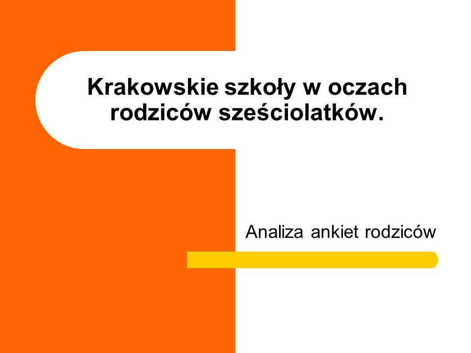 Krakowskie szkoły w oczach rodziców sześciolatków.