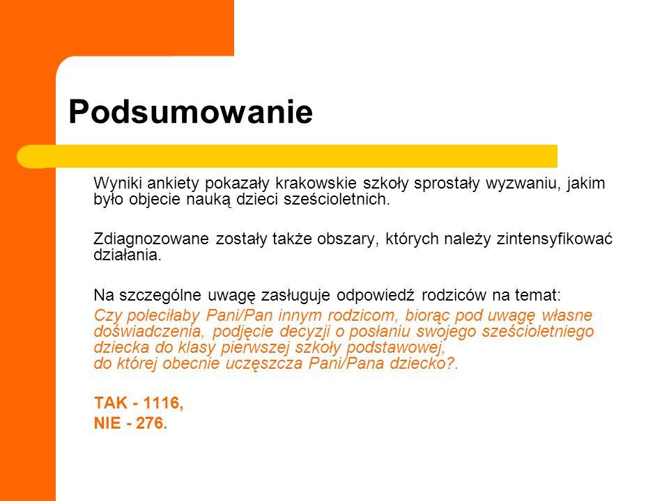 Podsumowanie Wyniki ankiety pokazały krakowskie szkoły sprostały wyzwaniu, jakim było objecie nauką dzieci sześcioletnich.