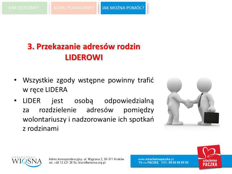 3. Przekazanie adresów rodzin LIDEROWI