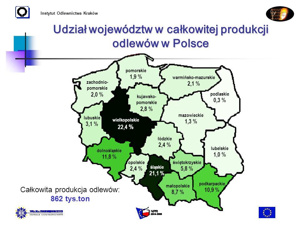 Instytut Odlewnictwa Kraków Udział województw w całkowitej produkcji