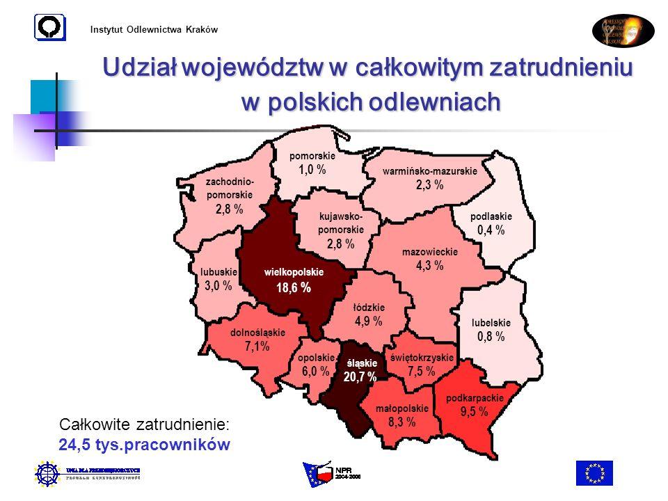 Udział województw w całkowitym zatrudnieniu w polskich odlewniach
