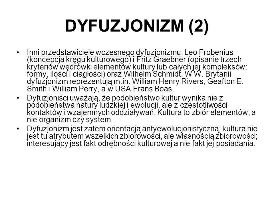 DYFUZJONIZM (2)