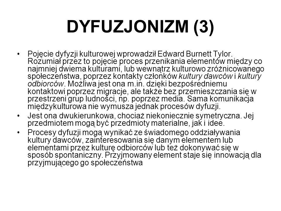 DYFUZJONIZM (3)