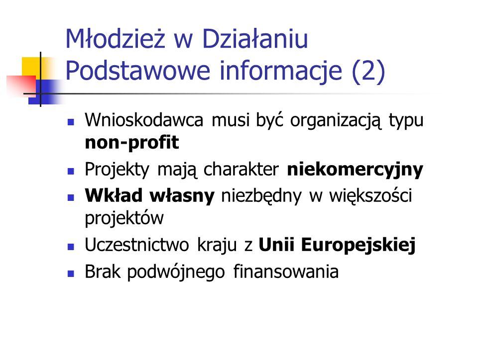 Młodzież w Działaniu Podstawowe informacje (2)