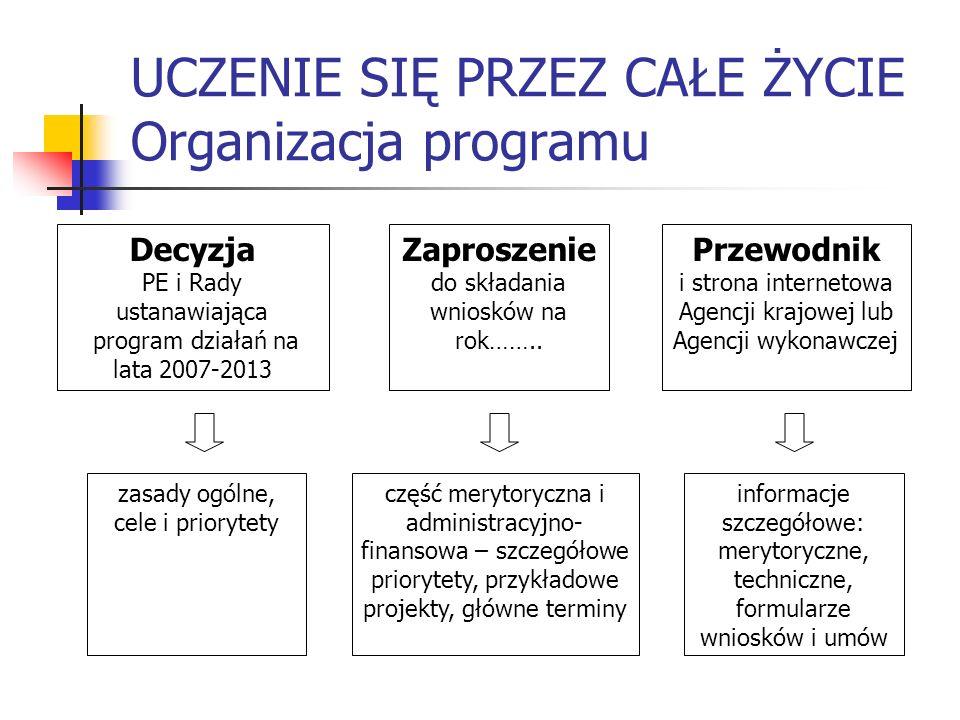 UCZENIE SIĘ PRZEZ CAŁE ŻYCIE Organizacja programu