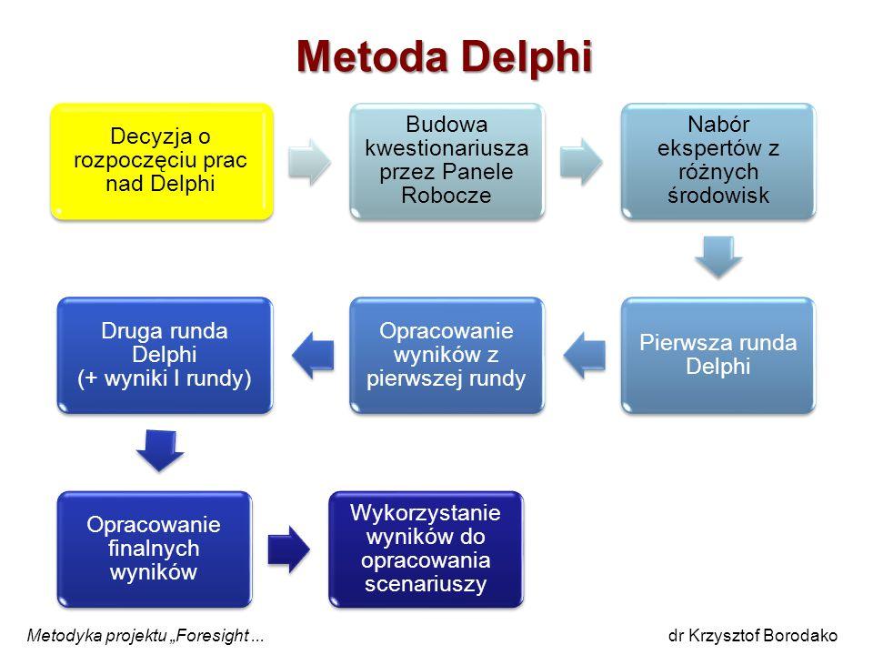 "Metoda Delphi Metodyka projektu ""Foresight ... dr Krzysztof Borodako"