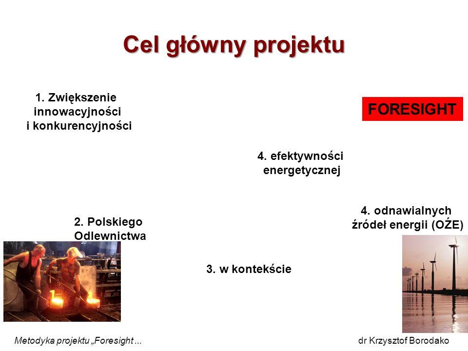 Cel główny projektu FORESIGHT