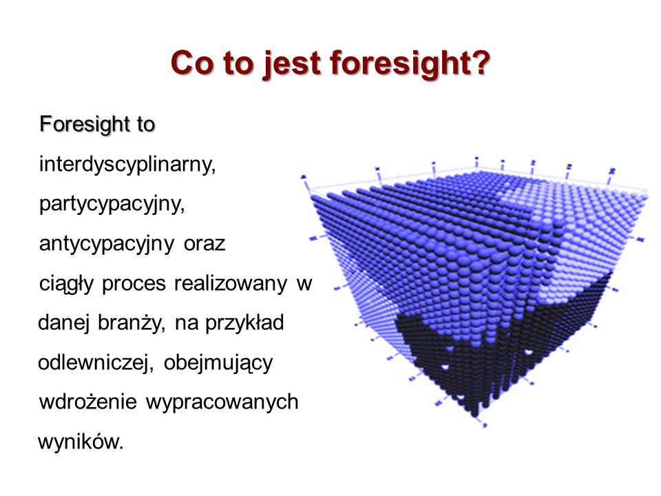 Co to jest foresight Foresight to interdyscyplinarny, partycypacyjny,