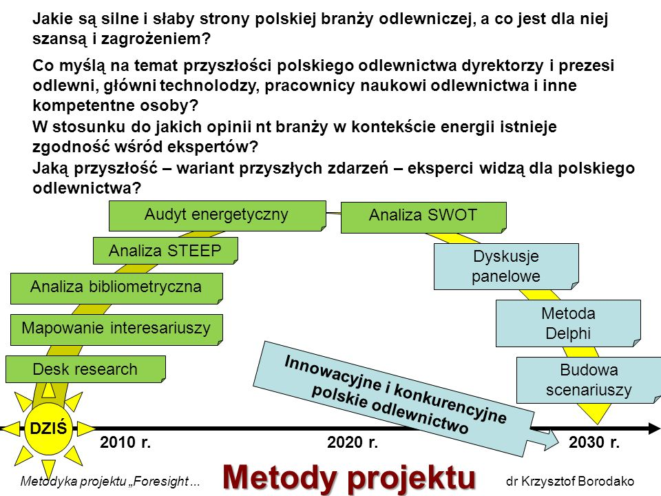 Jakie są silne i słaby strony polskiej branży odlewniczej, a co jest dla niej szansą i zagrożeniem