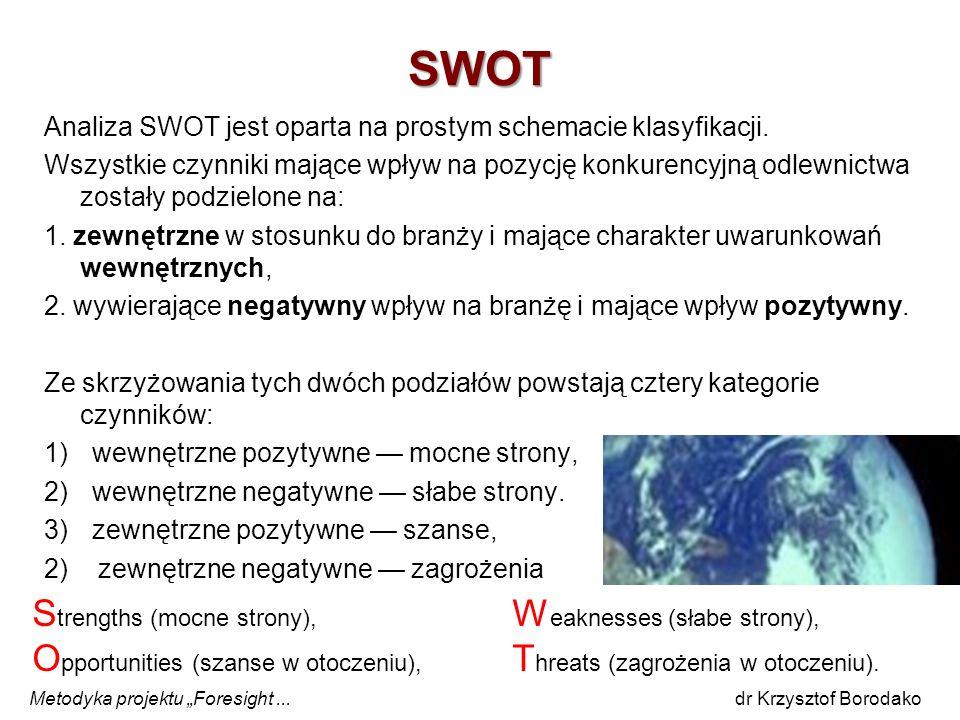 "Metodyka projektu ""Foresight ... dr Krzysztof Borodako"