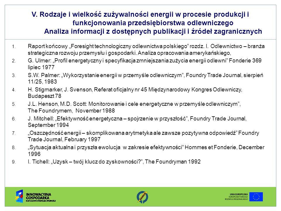 V. Rodzaje i wielkość zużywalności energii w procesie produkcji i funkcjonowania przedsiębiorstwa odlewniczego Analiza informacji z dostępnych publikacji i źródeł zagranicznych