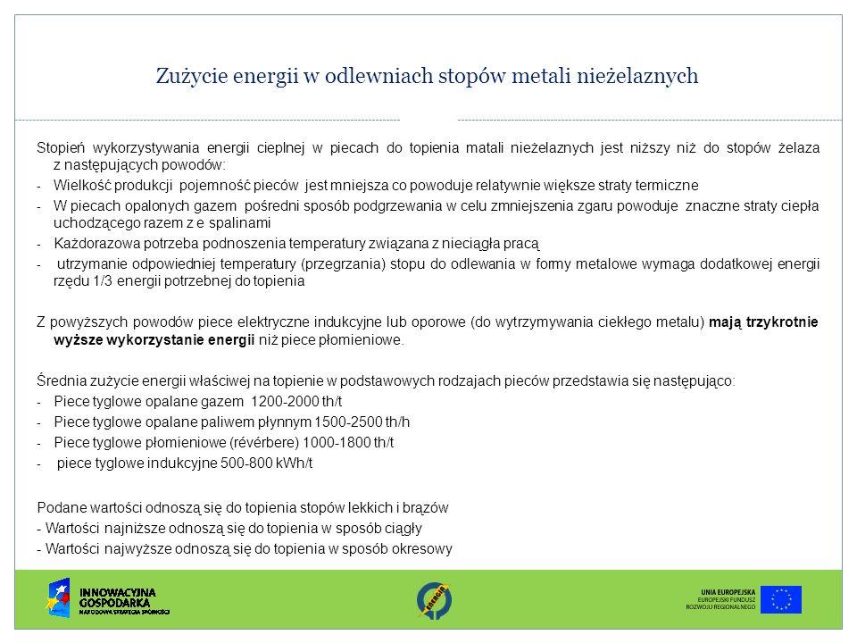 Zużycie energii w odlewniach stopów metali nieżelaznych