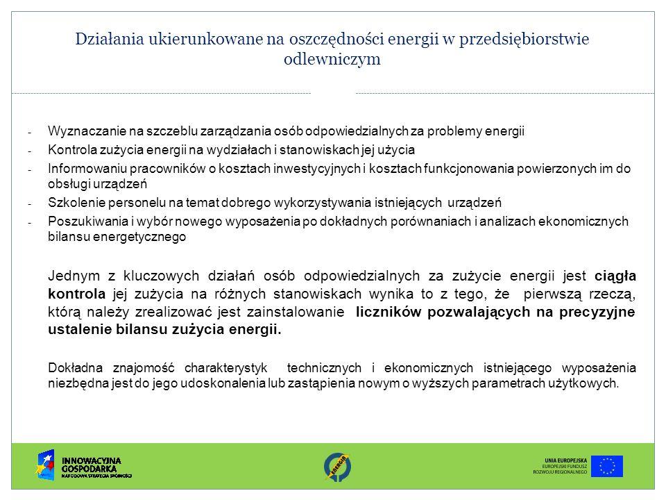 Działania ukierunkowane na oszczędności energii w przedsiębiorstwie odlewniczym