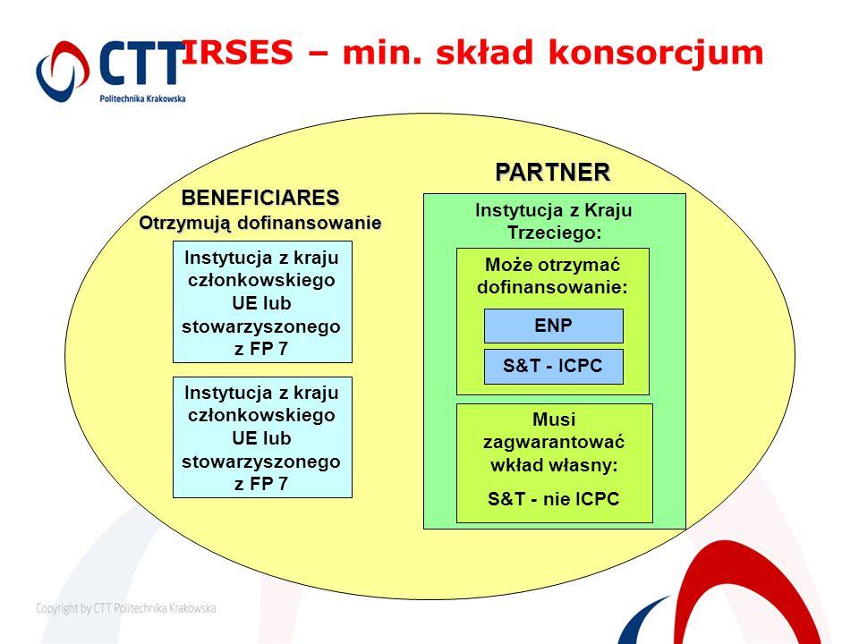 IRSES – min. skład konsorcjum