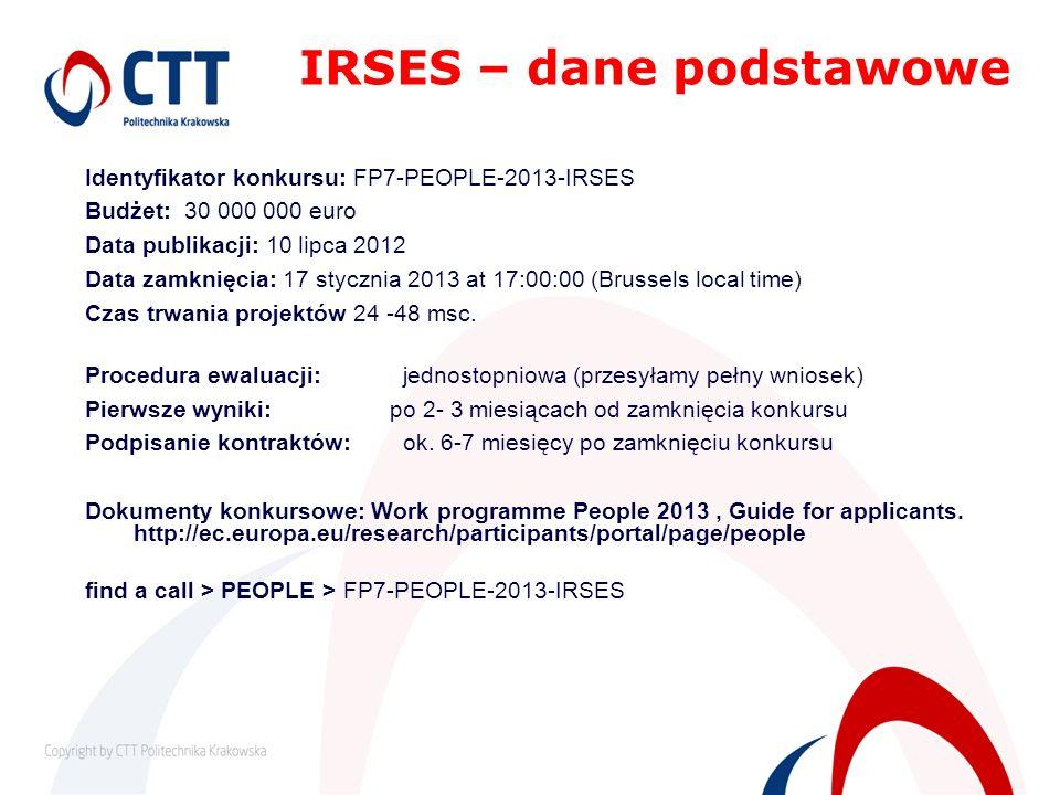 IRSES – dane podstawowe