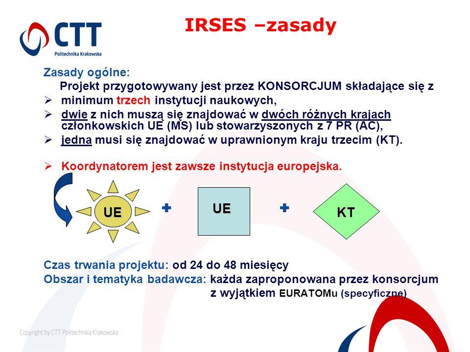 IRSES –zasady UE UE KT Zasady ogólne: