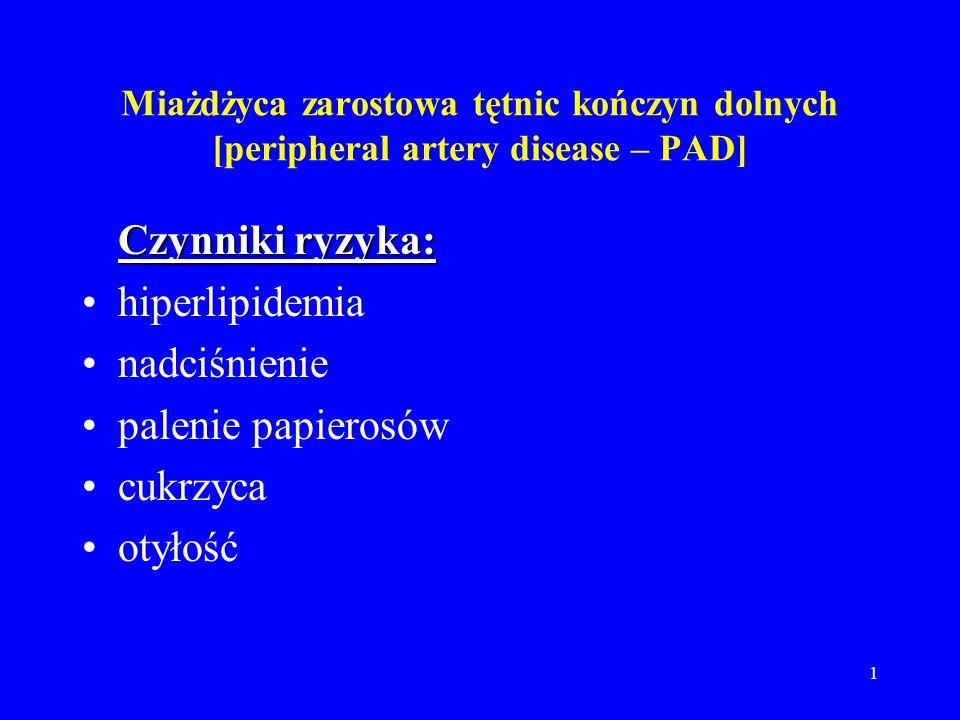 Czynniki ryzyka: hiperlipidemia nadciśnienie palenie papierosów