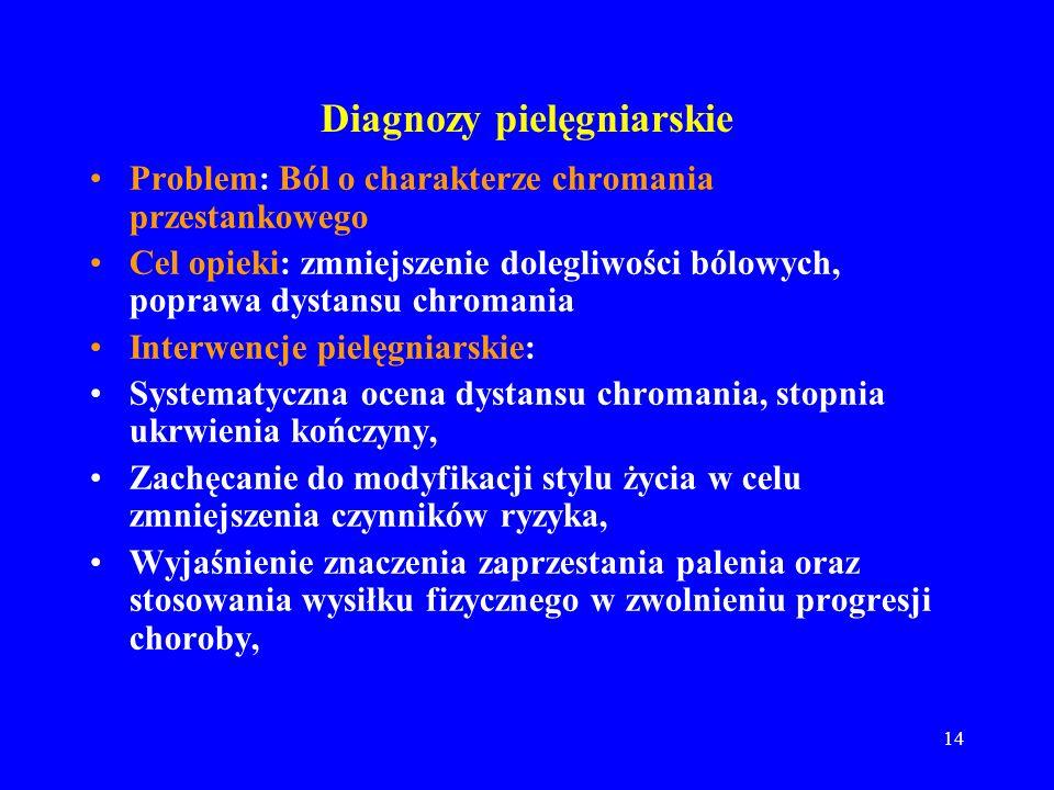 Diagnozy pielęgniarskie