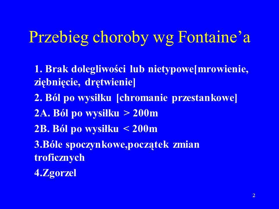 Przebieg choroby wg Fontaine'a