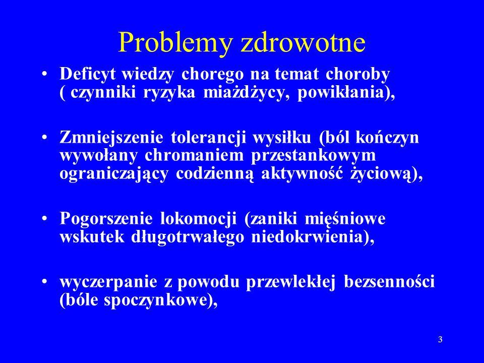 Problemy zdrowotne Deficyt wiedzy chorego na temat choroby ( czynniki ryzyka miażdżycy, powikłania),