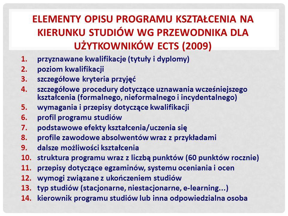 Elementy opisu programu kształcenia na Kierunku studiów wg Przewodnika dla użytkowników ECTS (2009)