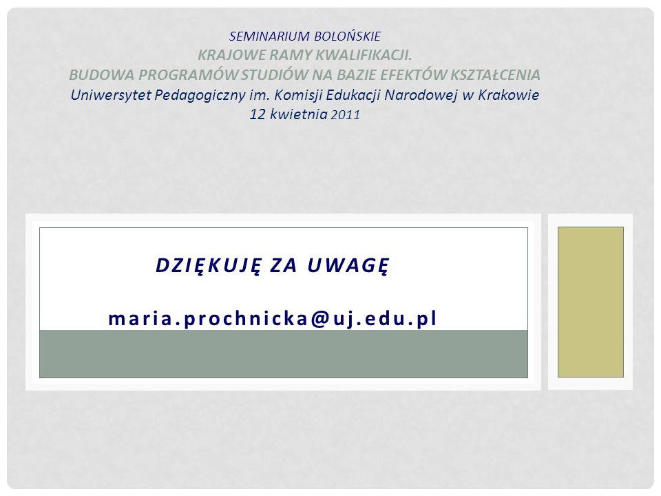 Dziękuję za uwagę maria.prochnicka@uj.edu.pl