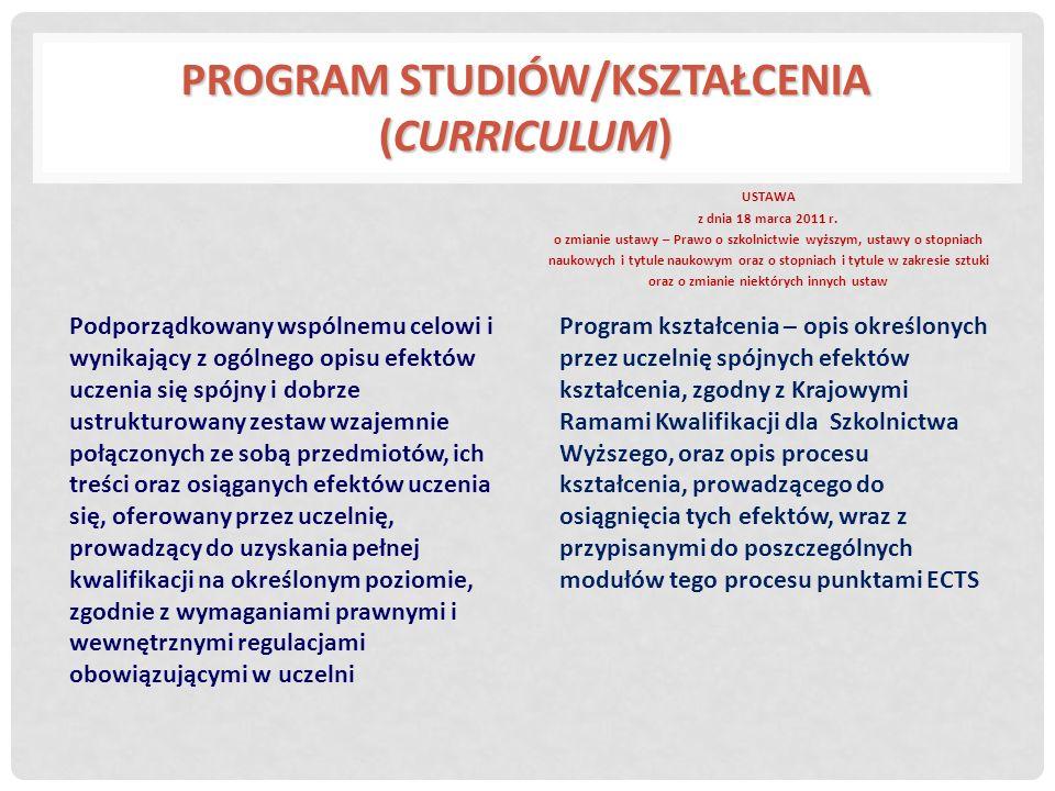 Program studiów/kształcenia (curriculum)