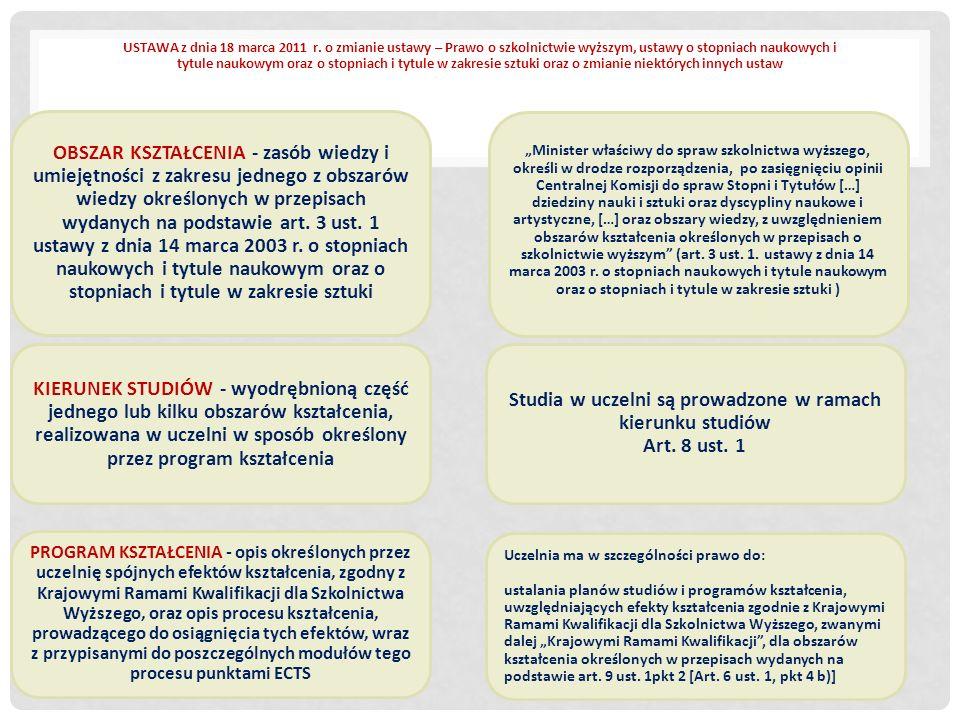 Studia w uczelni są prowadzone w ramach kierunku studiów