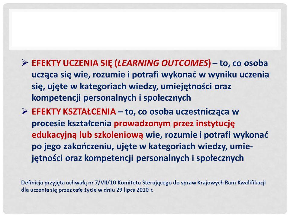 EFEKTY UCZENIA SIĘ (LEARNING OUTCOMES) – to, co osoba ucząca się wie, rozumie i potrafi wykonać w wyniku uczenia się, ujęte w kategoriach wiedzy, umiejętności oraz kompetencji personalnych i społecznych