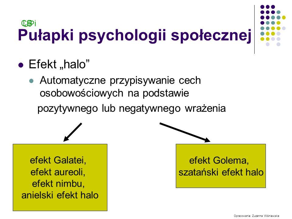 Pułapki psychologii społecznej