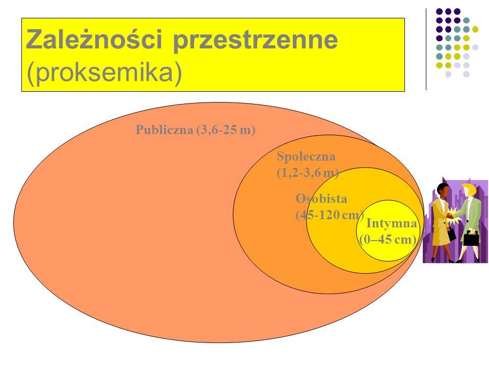 Zależności przestrzenne (proksemika)