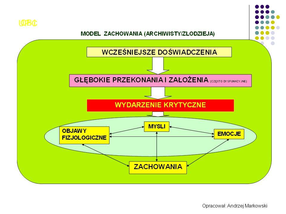CB i UP C Opracował: Andrzej Markowski